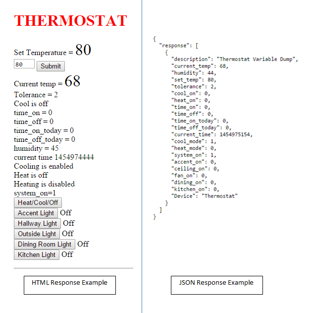 Thermostat Responses